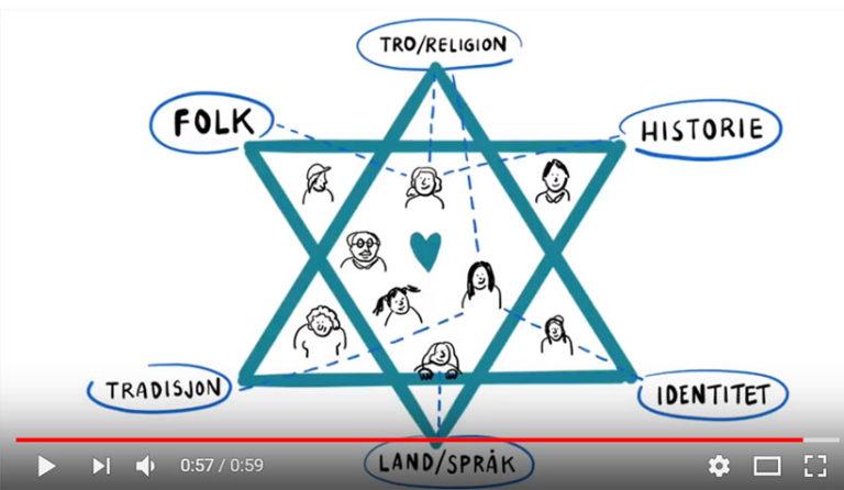 Hvem-er-jøde