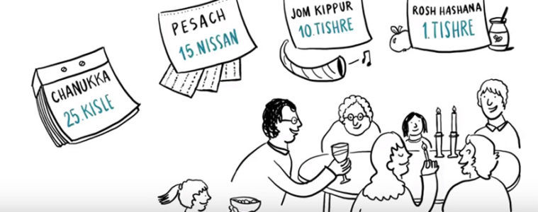 jødisk-kalender